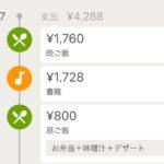 営業ワーキングマザーの3500円の贅沢な息抜き